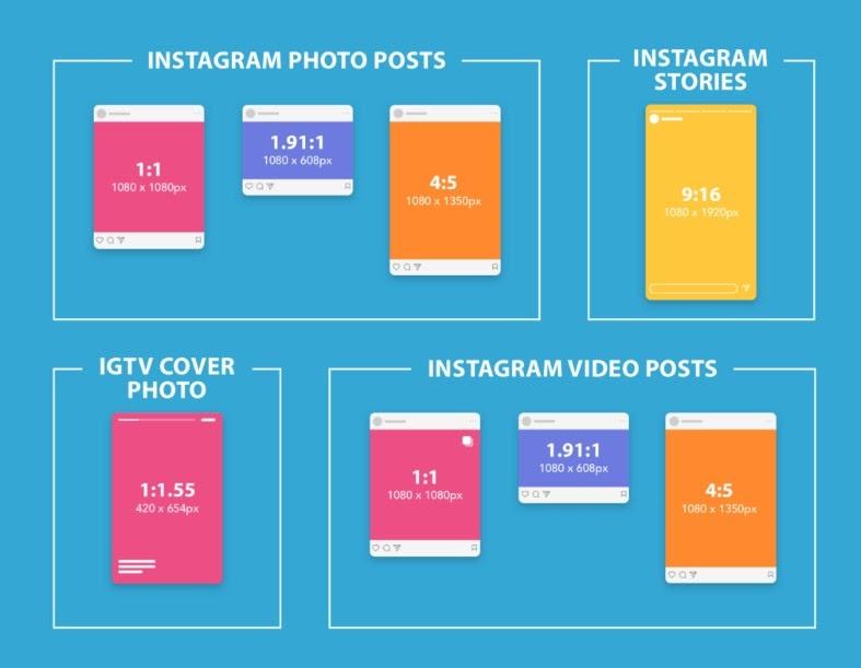 Ini lo Ukuran Foto & Video Instagram yang bener tuh!